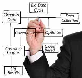 Sketching Out Company Big Data Plan Image