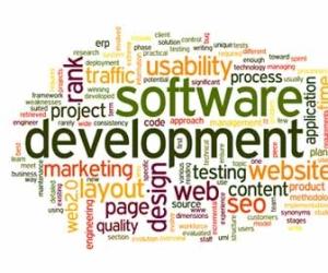 Software Development tag cloud image