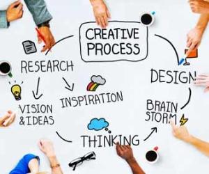 The Creative Process Image